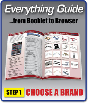 Everything Guide
